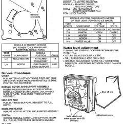 Kenmore 106 Refrigerator Parts Diagram 2016 Dodge Journey Radio Wiring Haikus You Can Use