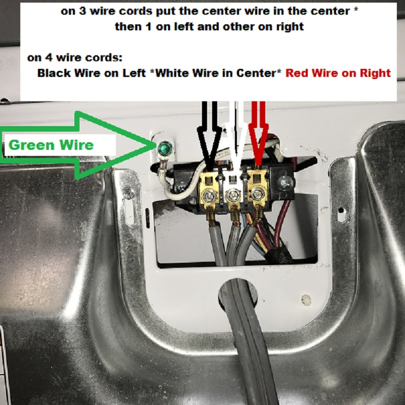 Help Replacing an Electric Clothes Dryer Power Cord