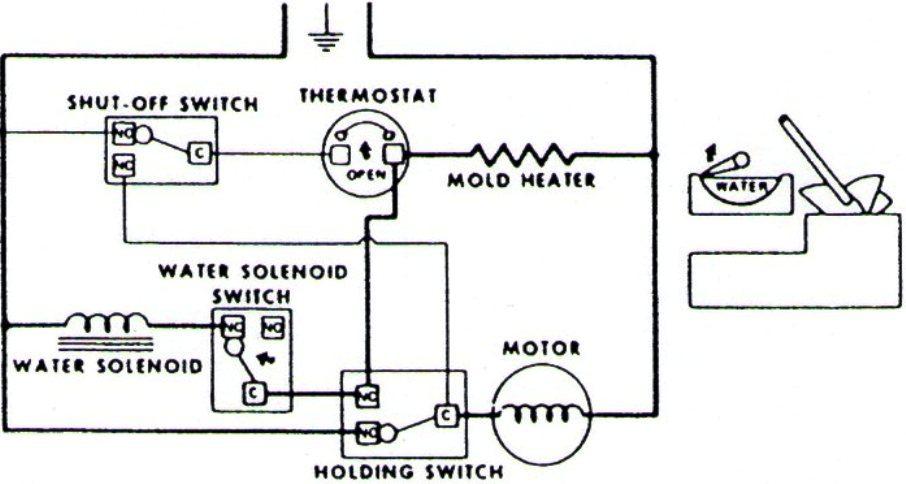 Sub Zero Refrigerator Wiring Diagram Hotpoint Refrigerator