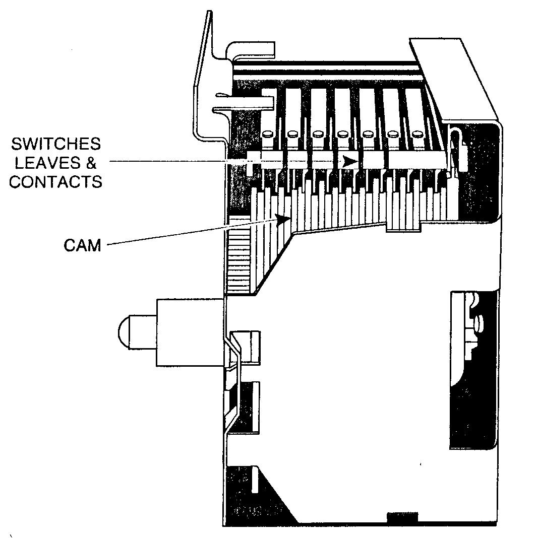 E40d Transmission Diagram