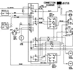 Washing Machine Motor Wiring Diagram Tooth Anatomy Washer Diagrams Get Free Image About