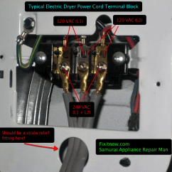 Electric Oven Wiring Diagram Ofdm Transmitter And Receiver Block Explanation Typical Dryer Power Cord Terminal - The Appliantology Gallery Appliantology.org ...