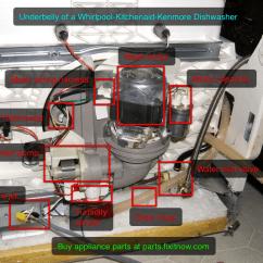 Kitchen Aid Professional Ventilator Underside Of A Whirlpool / Kitchenaid Kenmore Dishwasher ...