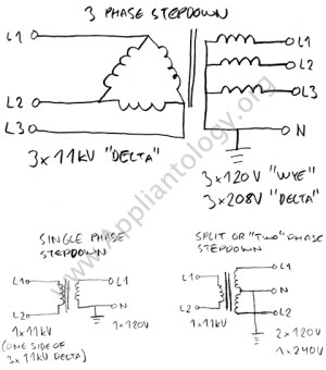ThreePhase and Single Phase Voltage StepDown  The Appliantology Gallery  Appliantology