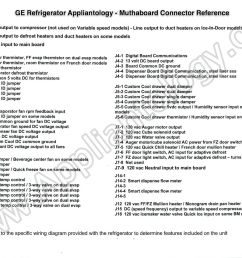 ge refrigerator muthaboard connector reference list [ 1551 x 1200 Pixel ]