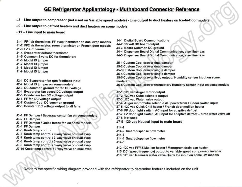 medium resolution of ge refrigerator muthaboard connector reference list