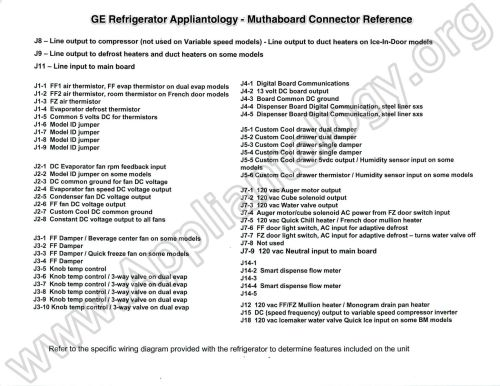small resolution of ge refrigerator muthaboard connector reference list