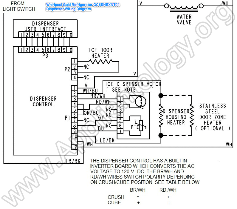 whirlpool gold ultimate care ii dryer wiring diagram 1998 gmc jimmy radio great installation of refrigerator gc5shexnt04 dispenser rh appliantology org