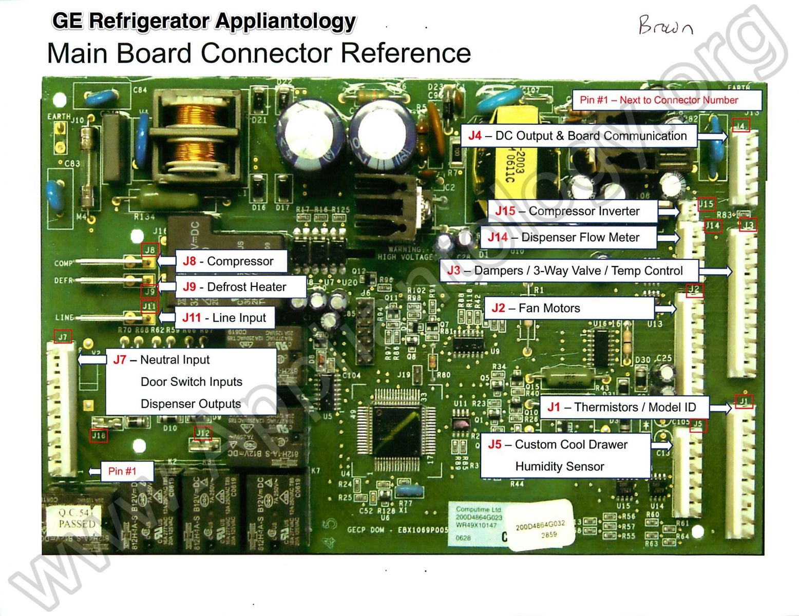 samsung refrigerator wiring diagram association in class example ge muthaboard - connector reference pictorial view the appliantology gallery ...