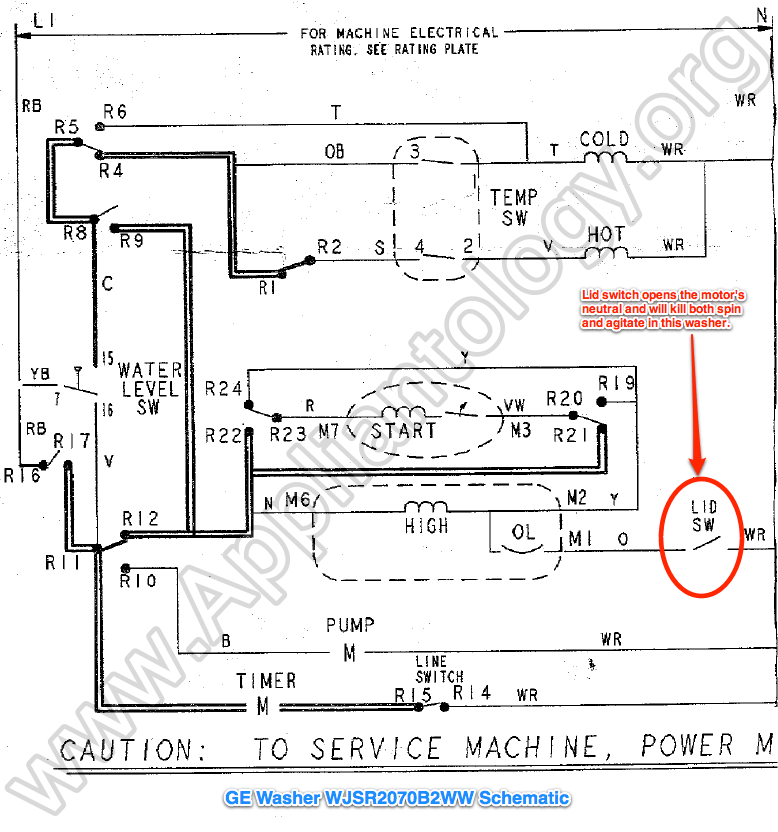 ge dryer wire diagram motor start run capacitor wiring washer wjsr2070b2ww schematic - the appliantology gallery appliantology.org a master ...