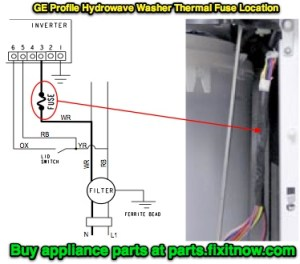 "How to locate the thermal fuse in a GE Profile ""Hydrowave"