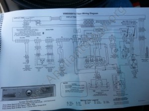 LG Titan Washer Training: Wiring Diagram  The