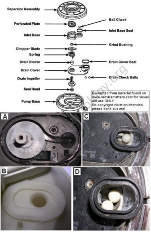 Kitchenaid Powerclean Module Dishwasher Impeller And Check Ball Diagram  The Appliantology