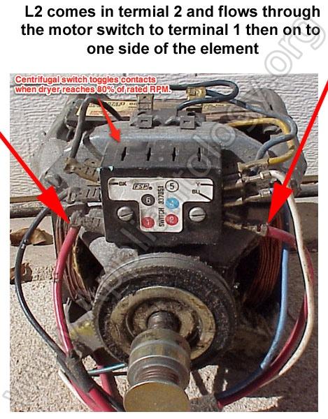 Maytag dryer motor test for Ge dryer motor test