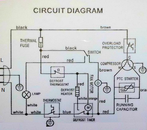 frigidaire gallery refrigerator parts diagram ladder logic examples reading wiring diagrams: how the defrost cycle works in a danby - samurai appliance ...