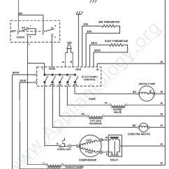Ge Motor Wiring Diagram Photo Control Wire M2 Igesetze De Schematic Rh 72 Twizer Co Dishwasher