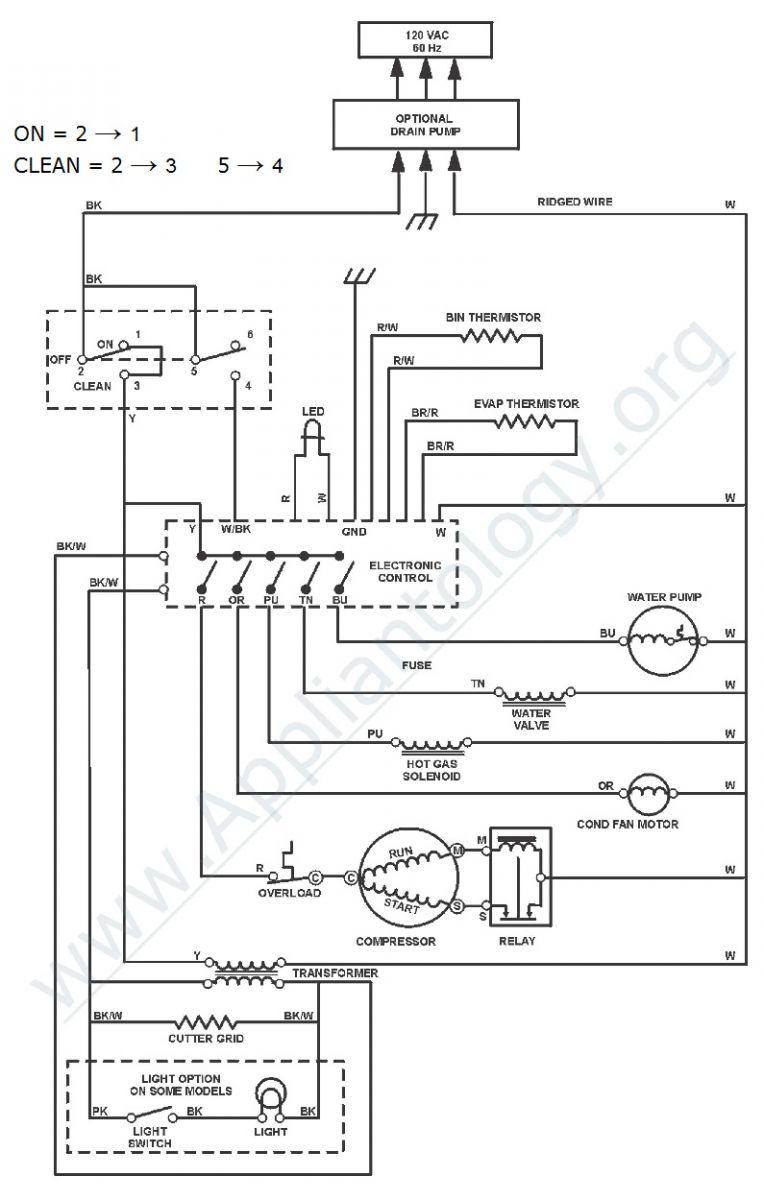 ge kv2c multifunction meter fitzall wiring diagram ac split lg library monogram zdis150wssc refrigerator the sub