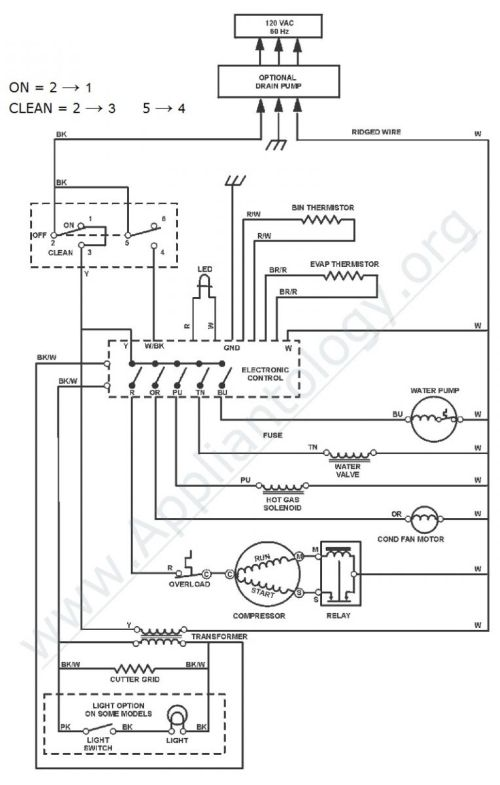 small resolution of ge monogram zdis150wssc refrigerator wiring diagram
