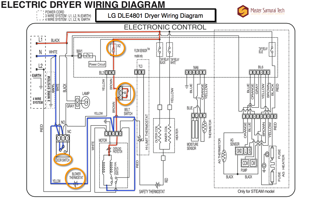 LG DLE4801 Dryer Wiring Diagram The Appliantology Gallery