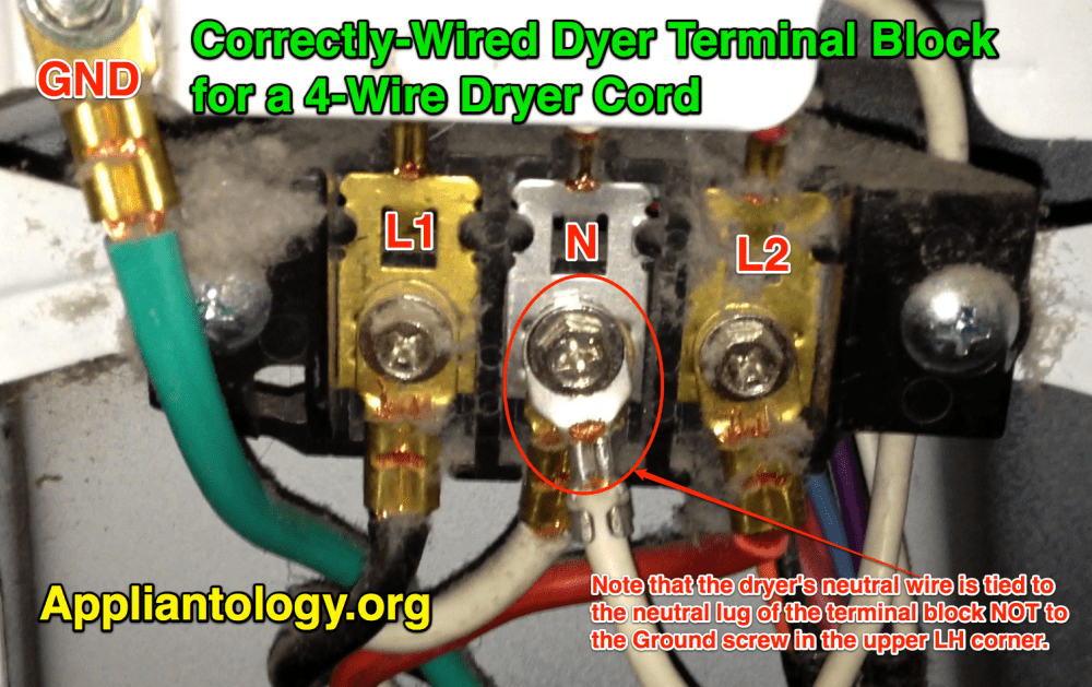medium resolution of correctly wired dyer terminal block for a 4 wire dryer cord