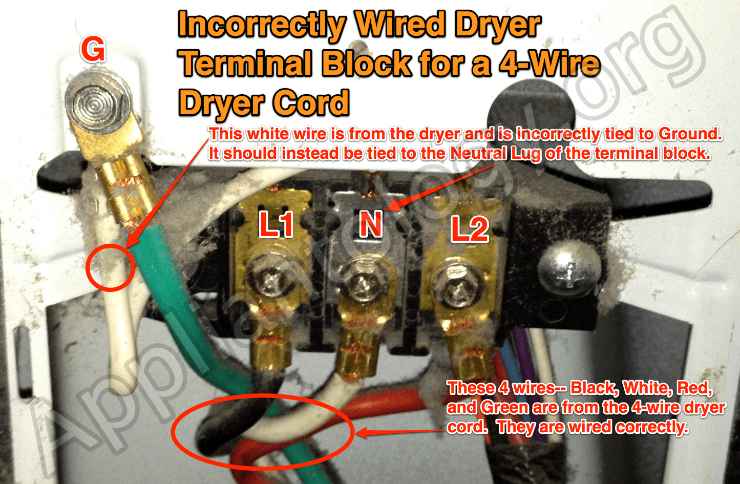 3 prong plug wiring diagram jeep cherokee 1996 incorrectly wired dryer terminal block for a 4 wire cord - the appliantology gallery ...