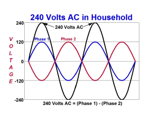 240 VAC and 120 VAC SplitPhases in Residential Power Supplies  The Appliantology Gallery