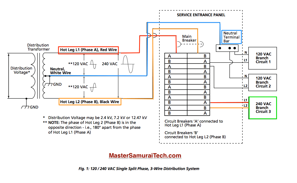 hight resolution of household 120 240 single phase 3 wire power distribution