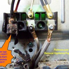 4 Wire Dryer Plug Diagram Autometer Shift Light Wiring Monster Tach With Melted Burnt Lug On A Power Strip Terminal Block