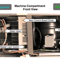 Ge Monogram Refrigerator Parts Diagram Dog Bone Samurai Appliance Repair Man Fixitnow Com Zic Machine Compartment
