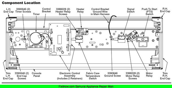 Wiring Diagram For Whirlpool Estate Dryer – The Wiring Diagram