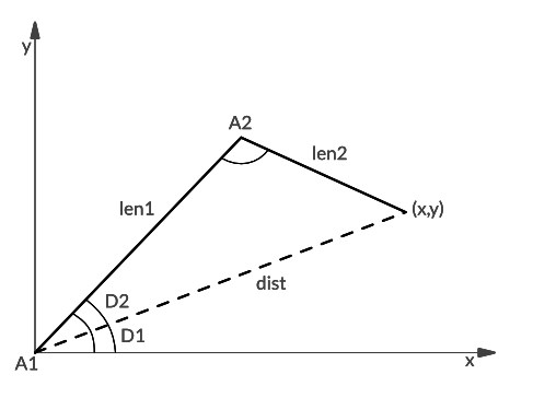 1998 F150 Trailer Wiring Diagram 1997 F150 Wiring Diagram
