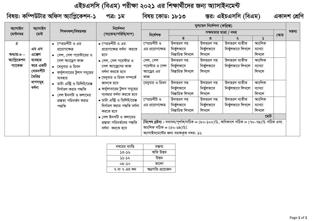 Computer Application-1 Assignment (BM)