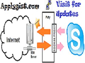 Free Socket Proxy List