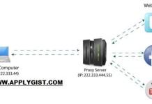 Fastest Proxy