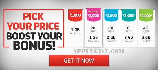 Digicel Data Plans