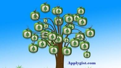 Easiest way of making money online