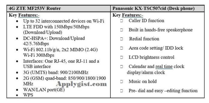 Black Friday Deal Panasonic SME Value Pack