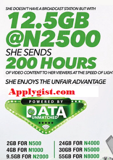 Glo 4GB for 1k 180GB for N20,000