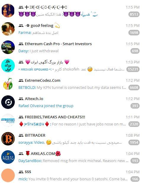 Popular Telegram Groups in Pictures applygist.com