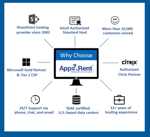 Reasons Businesses Should Migrate To SharePoint Online