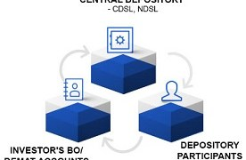 CDSL IPO First Day Subscription Figures - Apply IPO