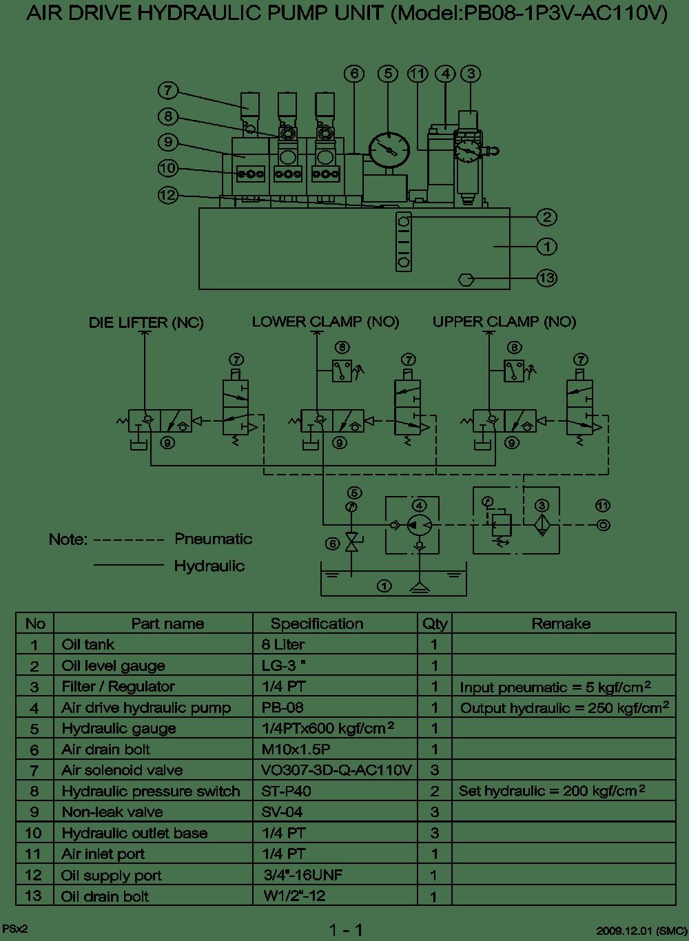 Sandsun QDC Manual_Eng