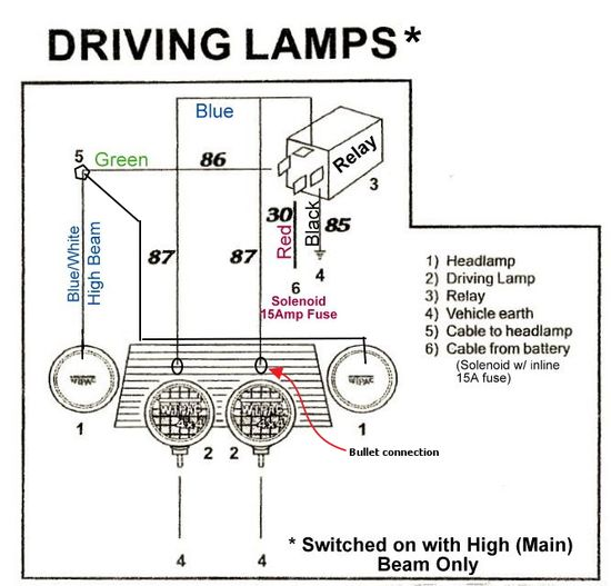 driving lights wiring