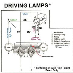 Fog Lights Wiring Diagram Star Delta Connection Motor Mini Cooper Auto Electrical Related With