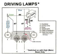 Classic Mini - Wiring Spots and Lamps - Problems ...