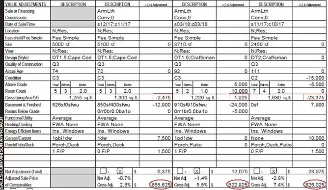 Schizo Adjustments Report 2