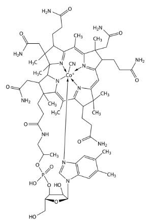 Vitamin B12: Deficiencies, Benefits, Side Effects, Sources