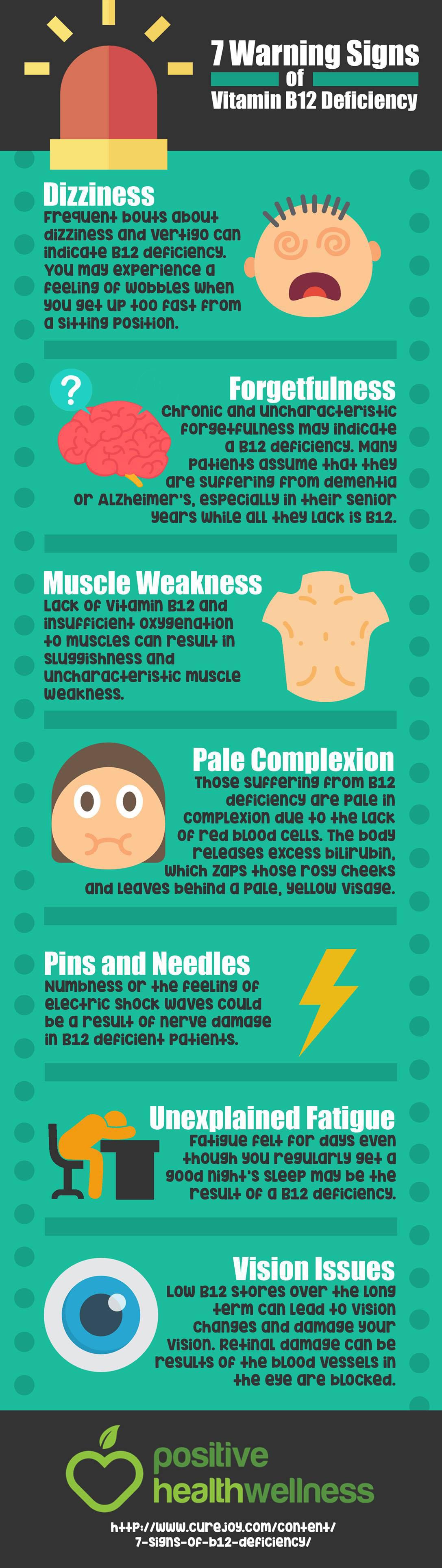 Vitamin B12: Deficiencies Benefits Side Effects Sources ...