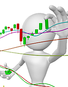 Interactive stock charts icon also apprecs rh