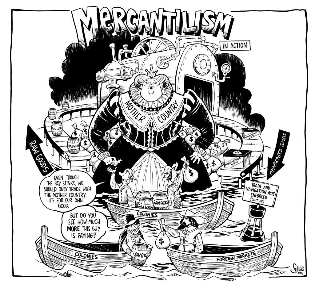 Mercantilism S For Apush